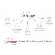 За управление на печат Canon uniFLOW Online